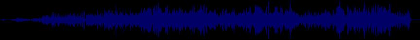 waveform of track #21904