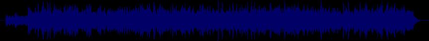 waveform of track #21917