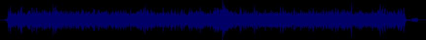 waveform of track #21918