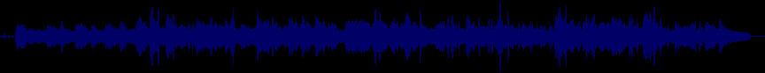 waveform of track #21922