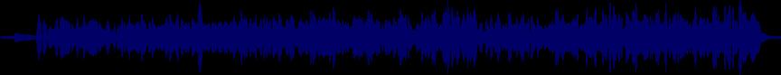 waveform of track #21924