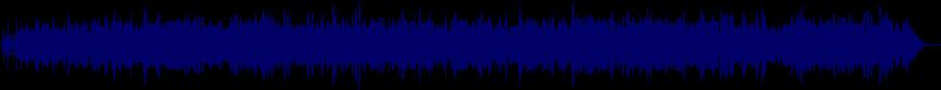 waveform of track #21938