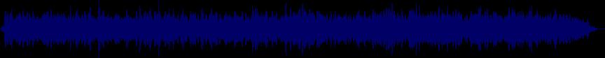 waveform of track #21941
