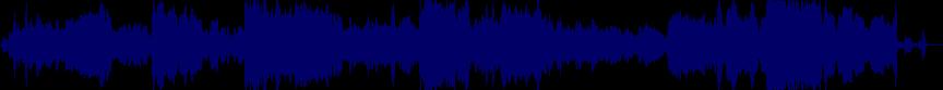 waveform of track #21945