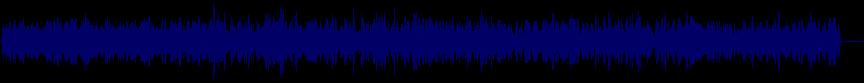 waveform of track #21947
