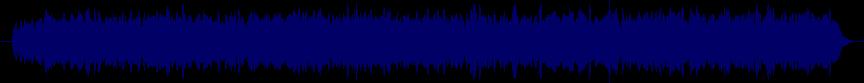 waveform of track #21958