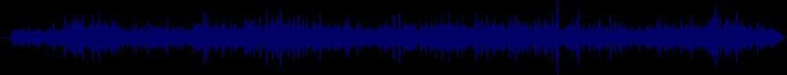 waveform of track #21963