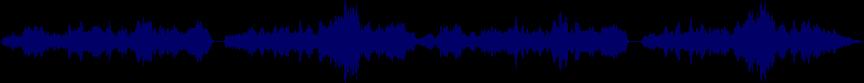 waveform of track #21970