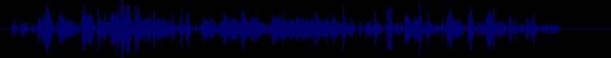 waveform of track #21977