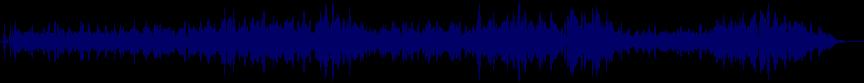 waveform of track #21982