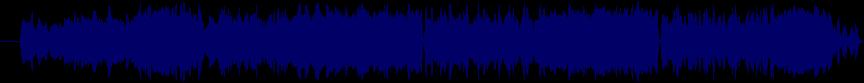 waveform of track #21983