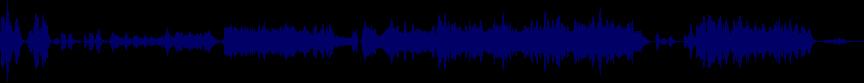 waveform of track #2295