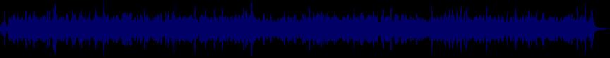 waveform of track #2296