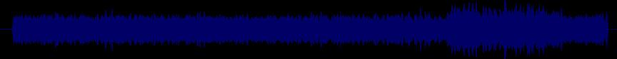 waveform of track #22001