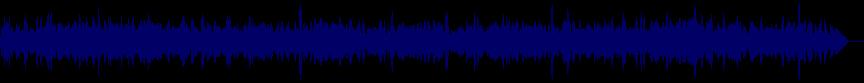 waveform of track #22004