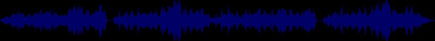 waveform of track #22008