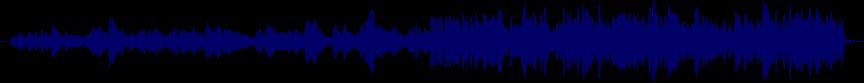 waveform of track #22015