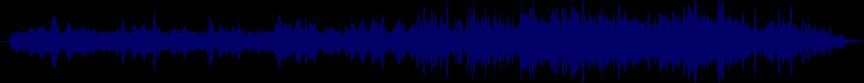 waveform of track #22031