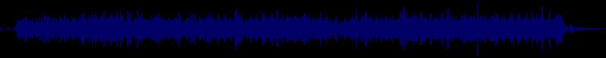 waveform of track #22033