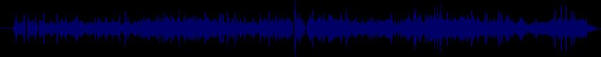 waveform of track #22035