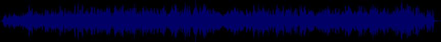 waveform of track #22042