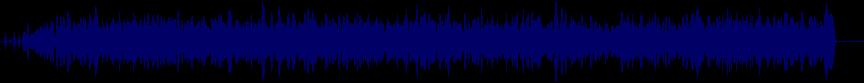 waveform of track #22047