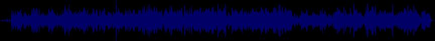 waveform of track #22053