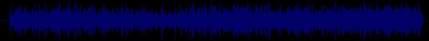 waveform of track #22055