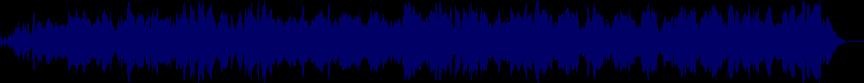 waveform of track #22059