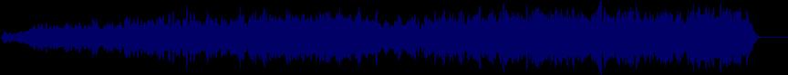 waveform of track #22061