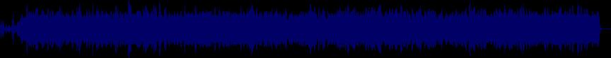 waveform of track #22066