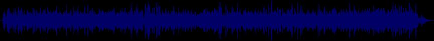 waveform of track #22077