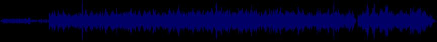 waveform of track #22082