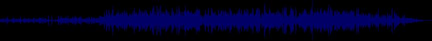 waveform of track #22085