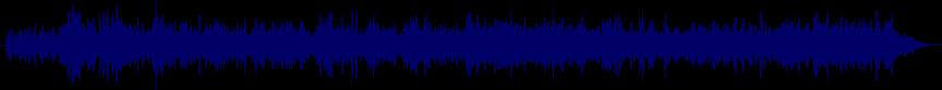 waveform of track #22086