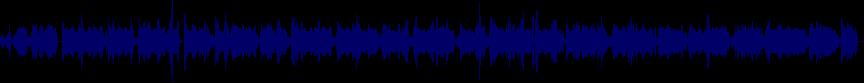 waveform of track #22096