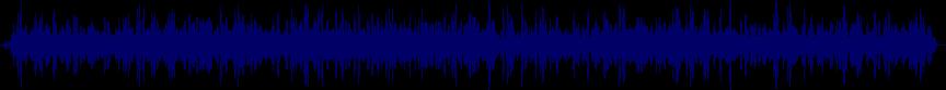 waveform of track #22120