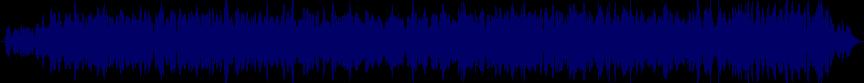 waveform of track #22122