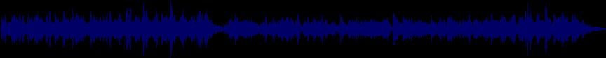 waveform of track #22127