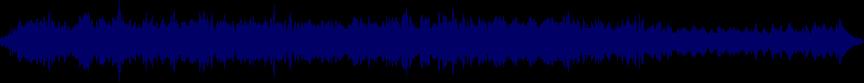 waveform of track #22135