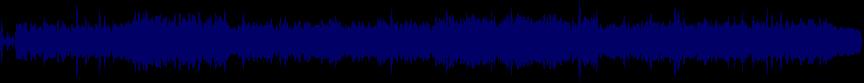 waveform of track #22138