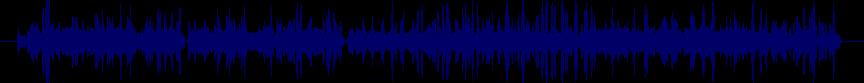 waveform of track #22140