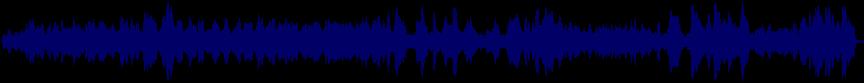 waveform of track #22145