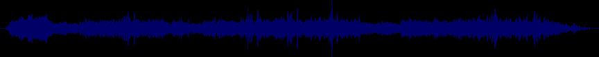 waveform of track #22149