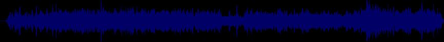 waveform of track #22150