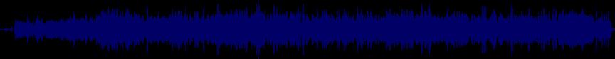 waveform of track #22152