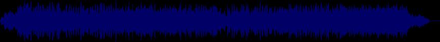 waveform of track #22176