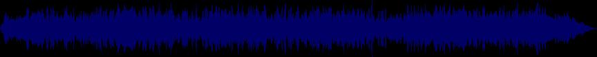 waveform of track #22179
