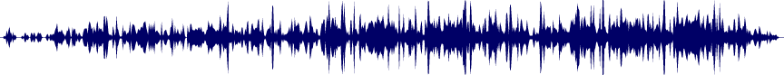 waveform of track #22184