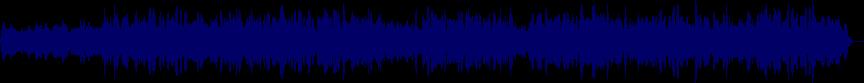 waveform of track #22193